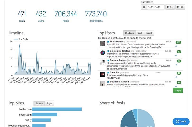 Keyhole est un outil réalisé par une société canadienne qui analyse les médias sociaux Twitter et Instagram.