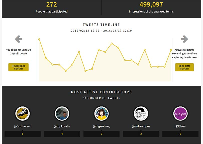 Tweet Binder - Un outil pour suivre les tweets sur Twitter en temps réel.