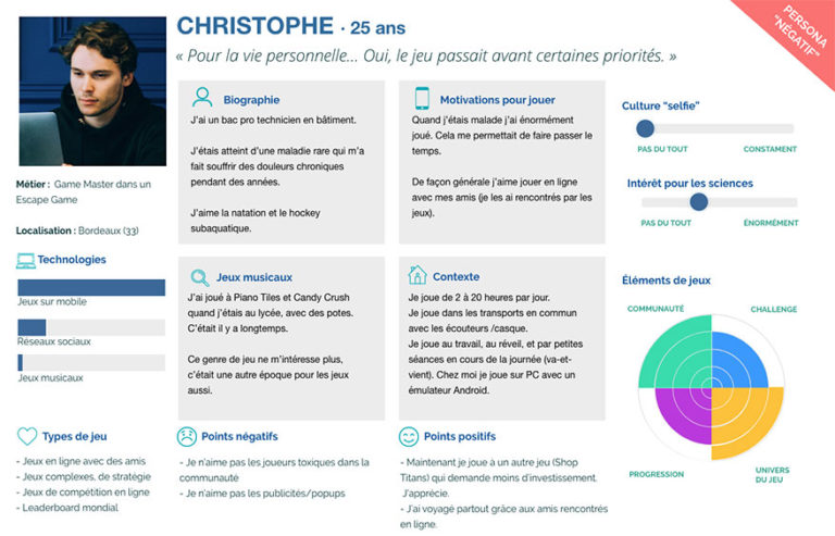 "Persona négatif ""Christophe, 26 ans"""