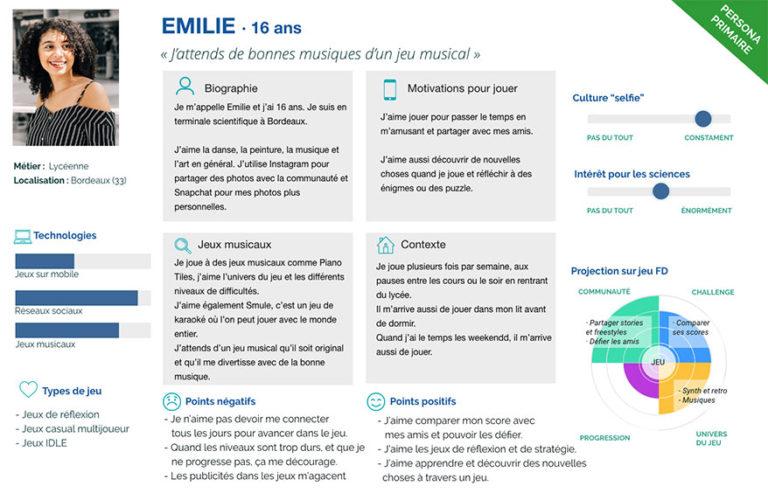 """Persona primaire """"Emilie, 16 ans"""""""